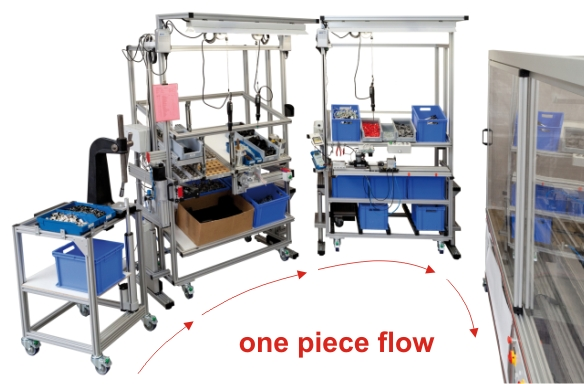 Lean Manufacturing: Implementing U-Shaped Cells - Industry ...