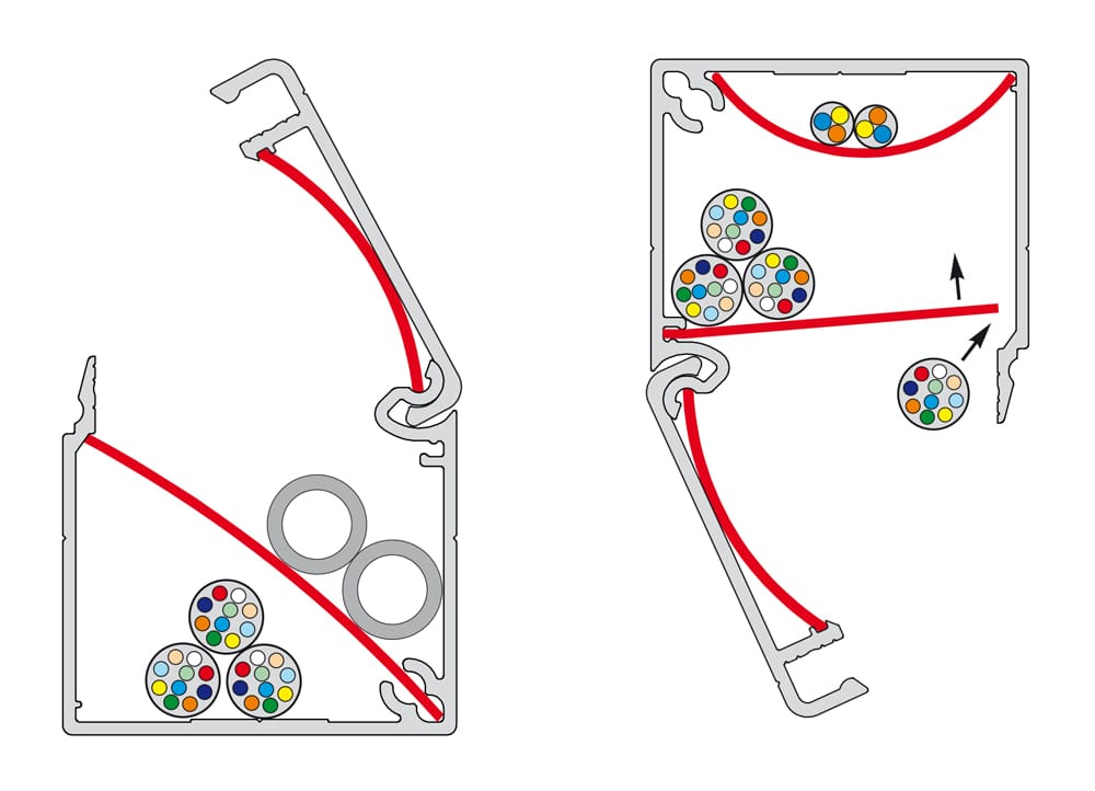 Kabelkanal aus Alu - Mehrwert durch viele Features